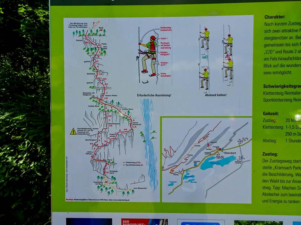 Die Karte am Parkplatz zeigt die Topo.